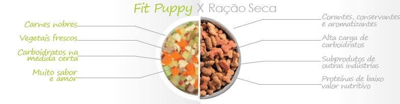 diferença entra alimentação natural da Fit Puppy e ração industrializada.